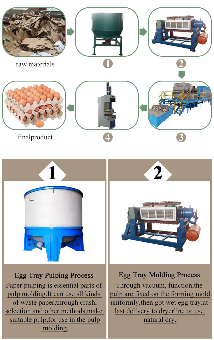 Shuliy waste paper tray making machine cup holder machine