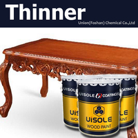 nc thinner nitrocellulose paint thinner