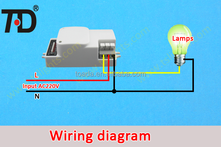 Images for inductive proximity sensor wiring diagram ...