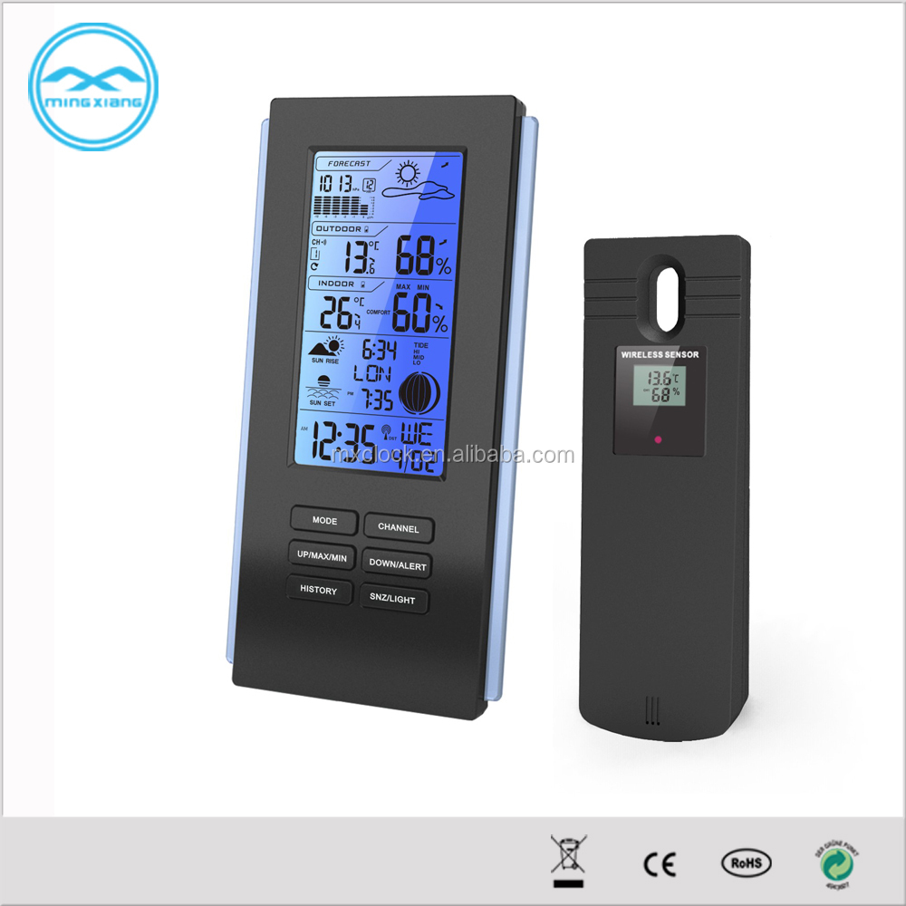New YD8211A-1 Hot Selling mulltfunction RF 433 Wireless Weather Station with temperature and humidity
