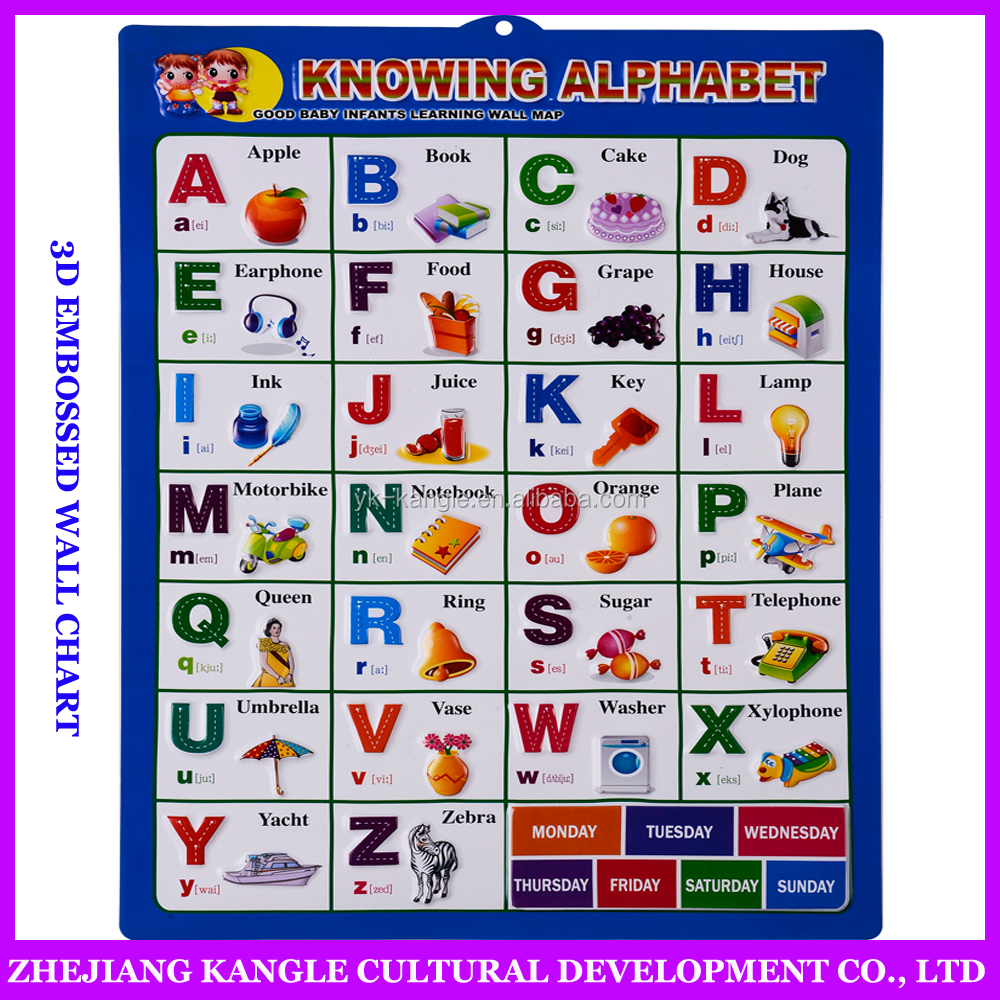 Classroom poster English language learning chart alphabet chart from China supplier