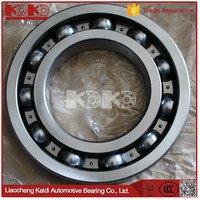 Various Size new coming price list deep groove ball bearings With Competitive Price