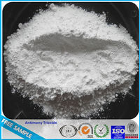 Antimony trioxide used in flame retardant paper additives
