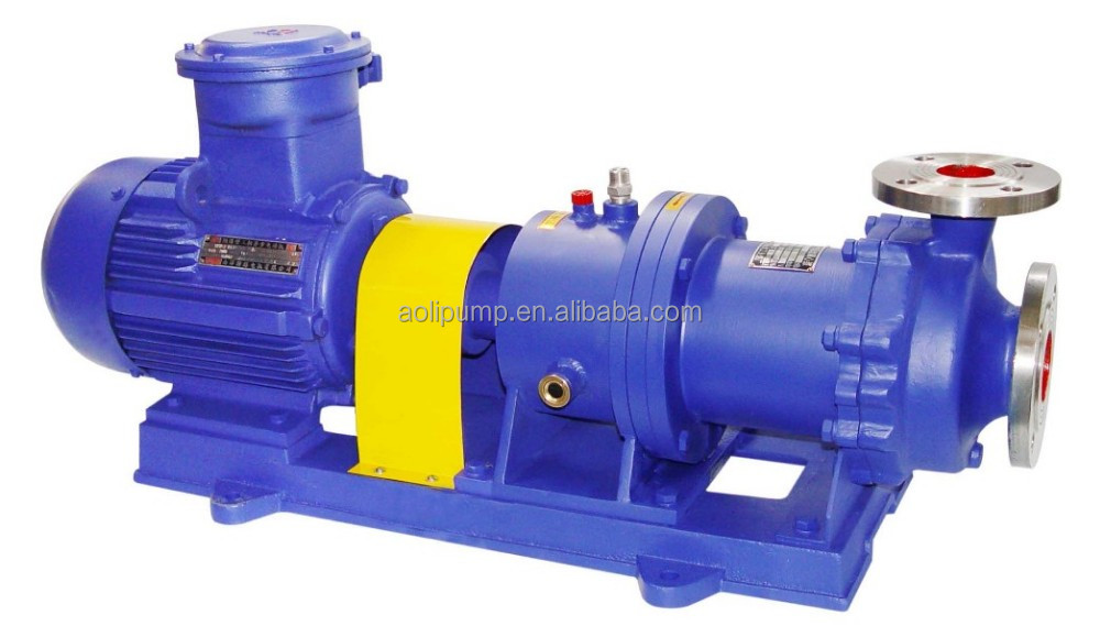 AOLI CQ Type magnetic pump mp-15r