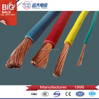 Best-selling factory house electrical wiring electrical materials
