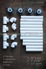 cpvc pipe and fittings price