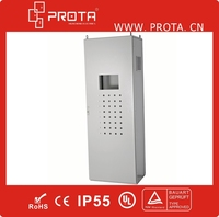 Metal Power Distribution Cabinet