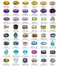 100% Natural Stone Various Gemstone Wholesale Cheap Price