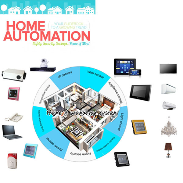 TYT smart home domotics Zigbee protocol Remote Control wireless smart home automation system