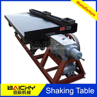 Gravity mineral equipment, gold concentrating table, shaking table