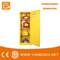 CE Factory KSYBS Promotion Steel Chemical Biological Safety Cabinets