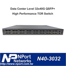 Taiwan leader supplier copper fiber optic network switch brands