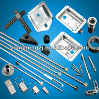 YH series industrial hardware