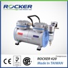 Rocker Scientific Rocker420 Portable Small Electric Air Compressor