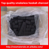 quick-lit prices of lignite wood coal wholesale