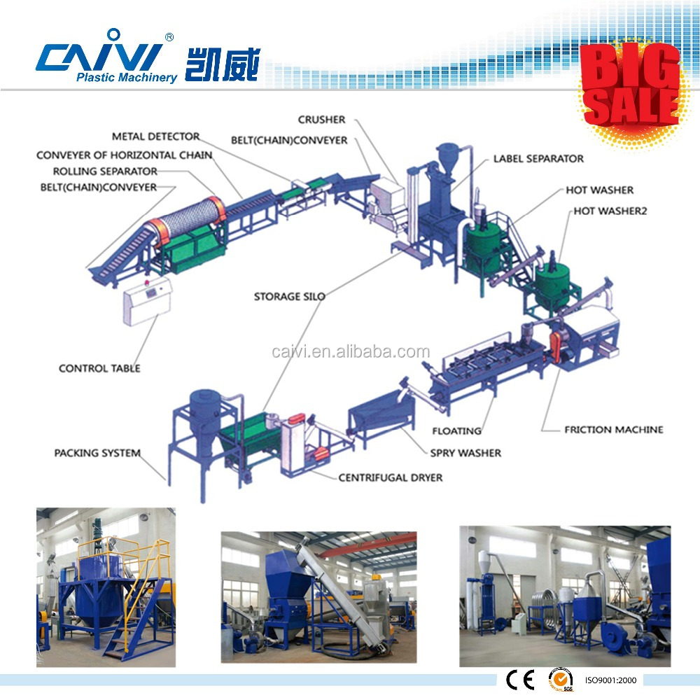 Great quality plastic bottle recycling cleaning line