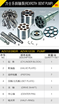 hydraulic pump hydraulic parts for REXROTH A2V 12/28DR A2VK12/28
