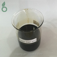 Black Crude Coal Tar with High Quality in China