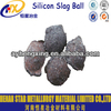 Common uses for ferrosilicon slag ball