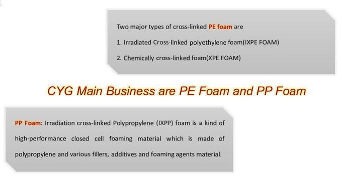 Low Density Polyethylene Insulation Material Air Hose Thermal Product Pe Foam Sheet