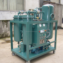 Fully Automatic steam turbine oil/used oil filter machine, refinery plant with filter element