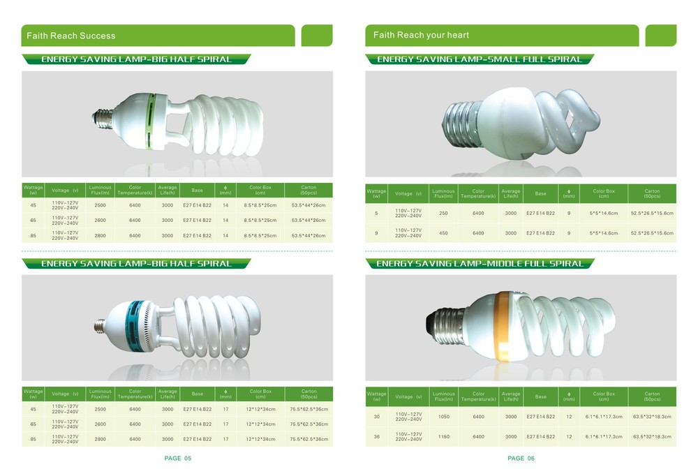 7-26W 3U e27 led lamp light and led energy saving lamp making machine