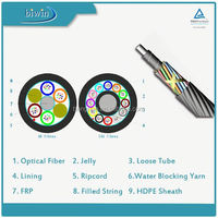 biwin single mode fiber optic cable
