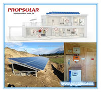 2015 complete solar panel electricity generation system home 5kw