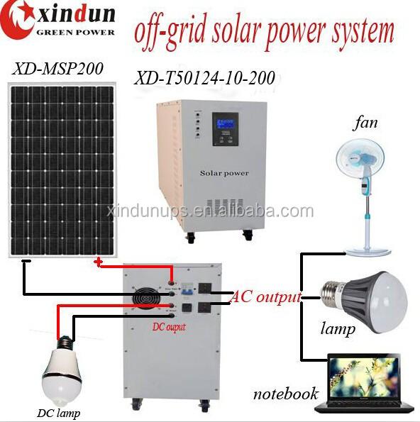Best Price Off Grid Portable 1000 Watt Solar Power System