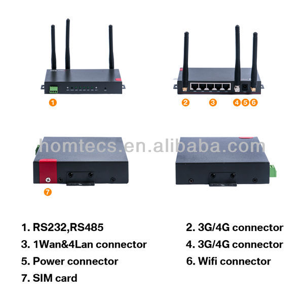 H50 series m2m 4 port wcdma wifi 3g router with POS, ATM, Kiosk, IP Camera, Video Camera, CCTV