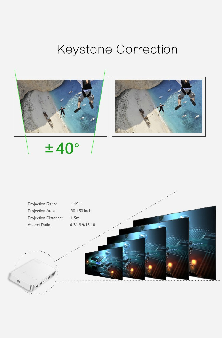 RK3128 Quad-core DLP Mini Projector 1080P Ultra HD Android 4.4 5G wifi smart projector