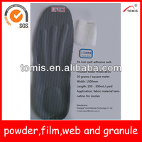 hot melt adhesive web for foam material lamination for insoles
