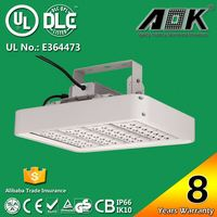 Latest Hot Selling!! Good Price led indoor flood light with competitive offer