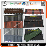 African Hot Business Cheap Aluminum Alloy Natural Stone Chip Roof Tile