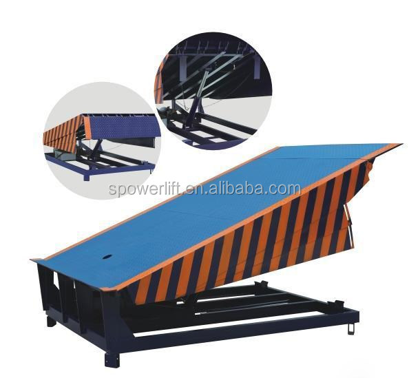 Electrical stationary car ramps used bridge