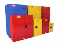 Classic Combustible chemicals storage cabinet with high quality(whatsapp:+86 18253100825)