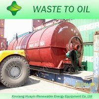 Waste Tire Pyrolysis Equipment Q345R Horizontal Reactor
