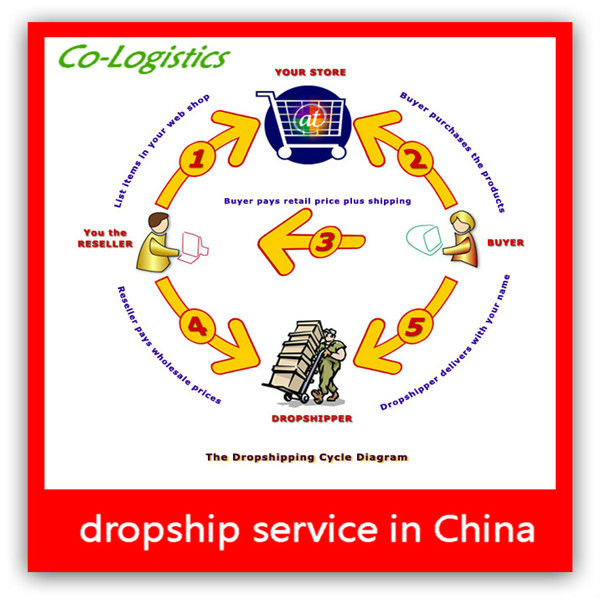 dropshipping air freight service china for new jersey manufacturers - Nika