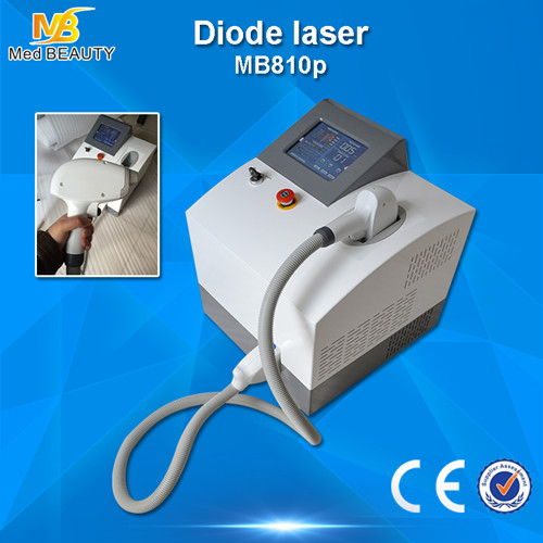 Big discount for fast result for hair remove, will till for very long time, is permanent hair removal