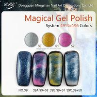 China Glaze Nail Polish Wholesale Products, Manufacturers ...