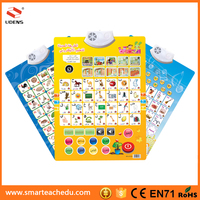 New Arrival Animal Kids Wall Chart, Story Learning Machine For Children, Kids Educational Toys