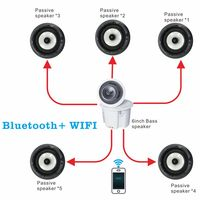 WiFi speaker (desktop wall-mounted ceiling MINI, HIFI WIFI speaker) Home Theater 2.1 and 5.1 Wireless BLU WIFI Speaker