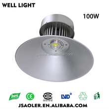 indoor and outdoor 100w industrial light ruud lighting