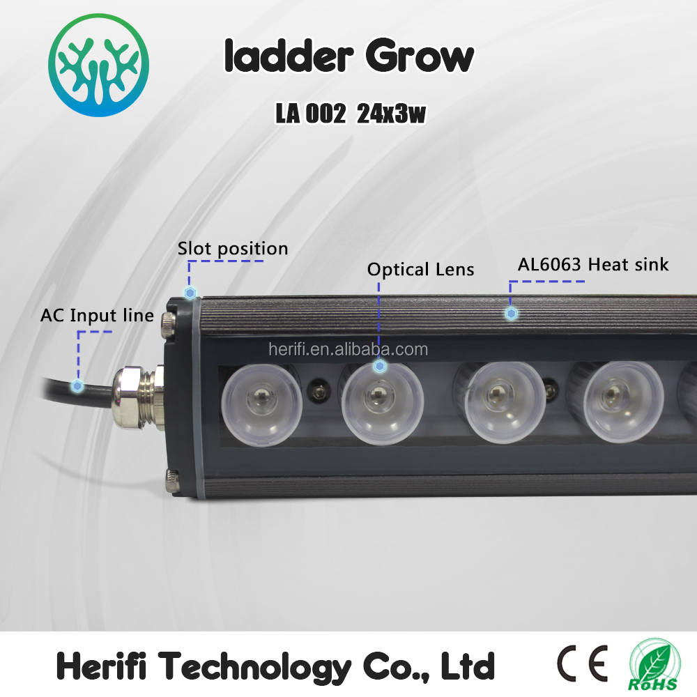 (CE&RoHS approved) Greenhouse Stawberry/Tomato 90cm 48w full spectrum grow led light bar for hydroponics plant growing light