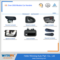 Over 3000 Types Auto Car Door