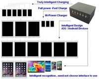 6 Port Multi Wall Portable Charging Station/Box, Fast Charger For Resturants