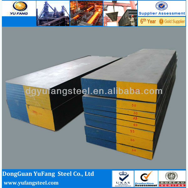 Mould Steel Forged Block P20/DIN 1.2311/3Cr2Mo/618 China