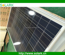 150W pv solar panel price polycrystalline/solar panel manufacturers in china OEM to Afghanistan/Pakistan//India/Nigeria...