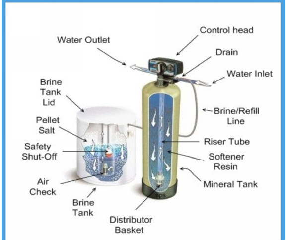 foxxworth-hook-up-water-softener-to-reverse-osmosis-photos-naked-chinese