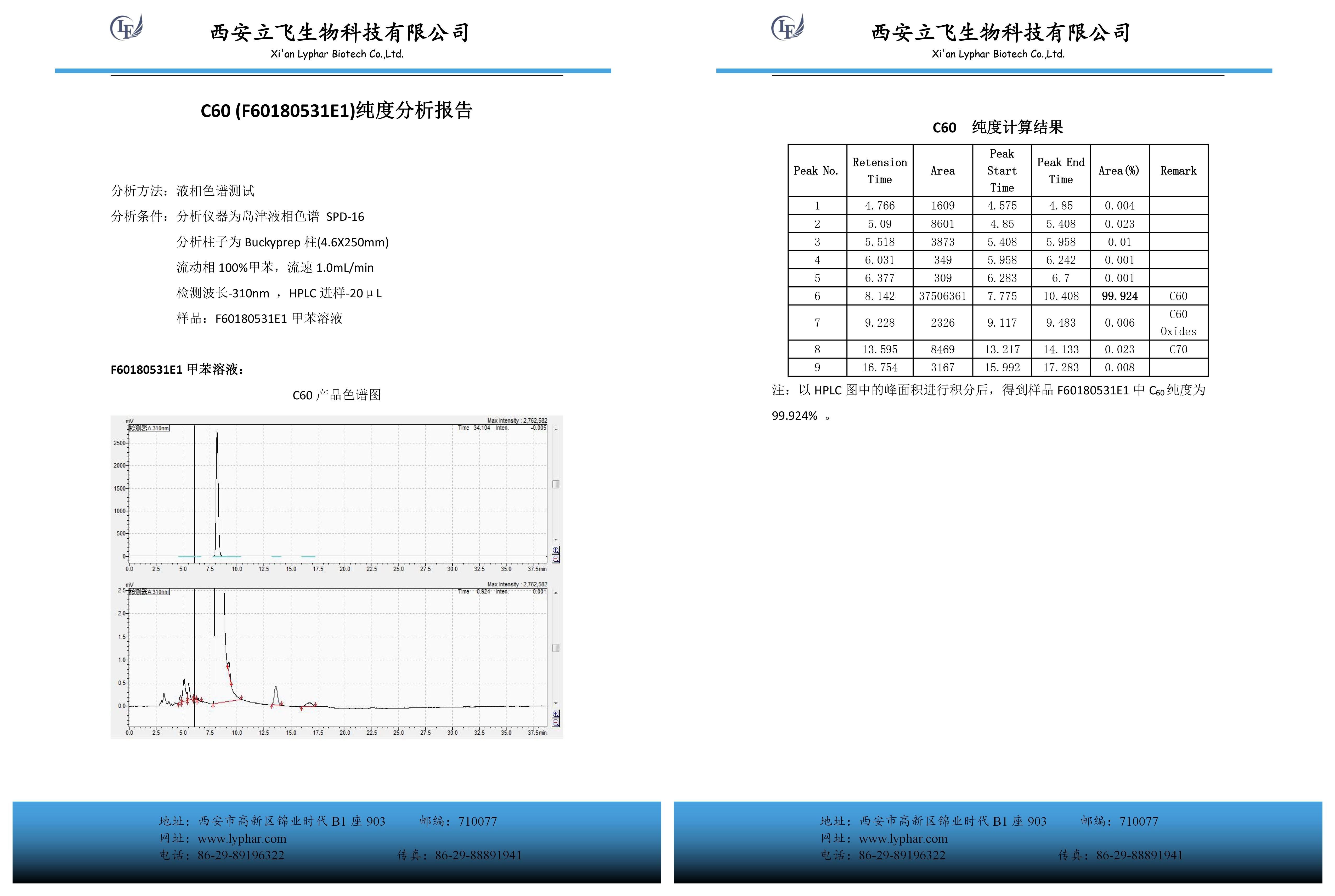 Gamme complète 95% ~ 99.9% C60 Fullerène